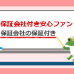 maneoに自己資金5万円を投資!・・・ほんの一瞬の差で・・・!?