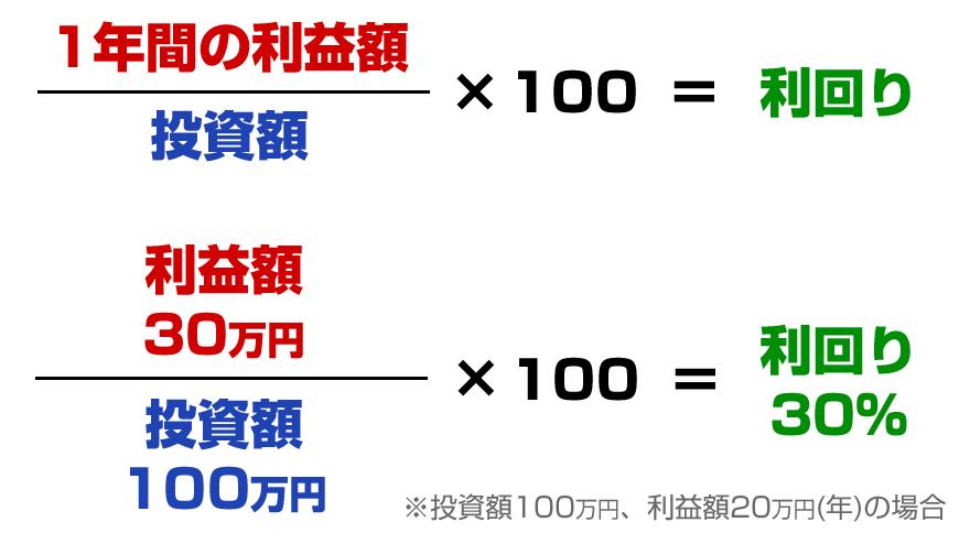 利回りの計算式