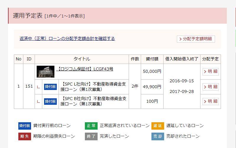 マイページ「運用予定表」