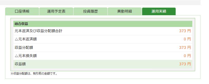 マイページ「運用実績」
